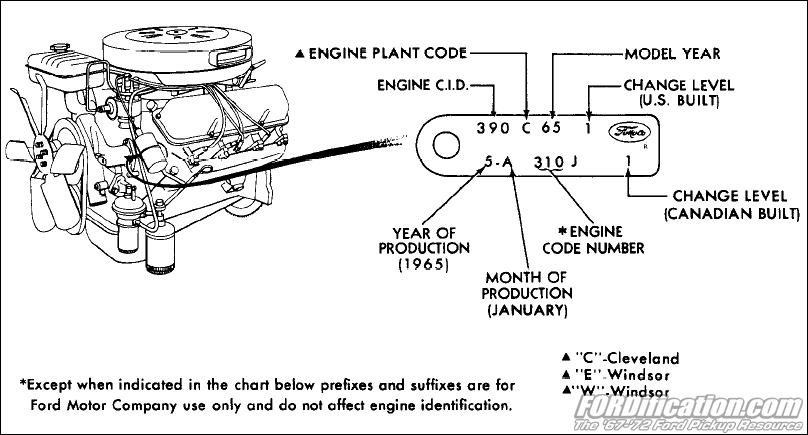 Wiring diagram 1955 ford f250, wiring diagram 1955 ford f250 #6 moreover wiring diagram 1955 ford f250 #6