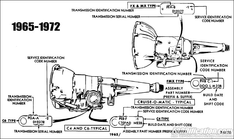 ford car automatic transmission application chart  u0026 39 65