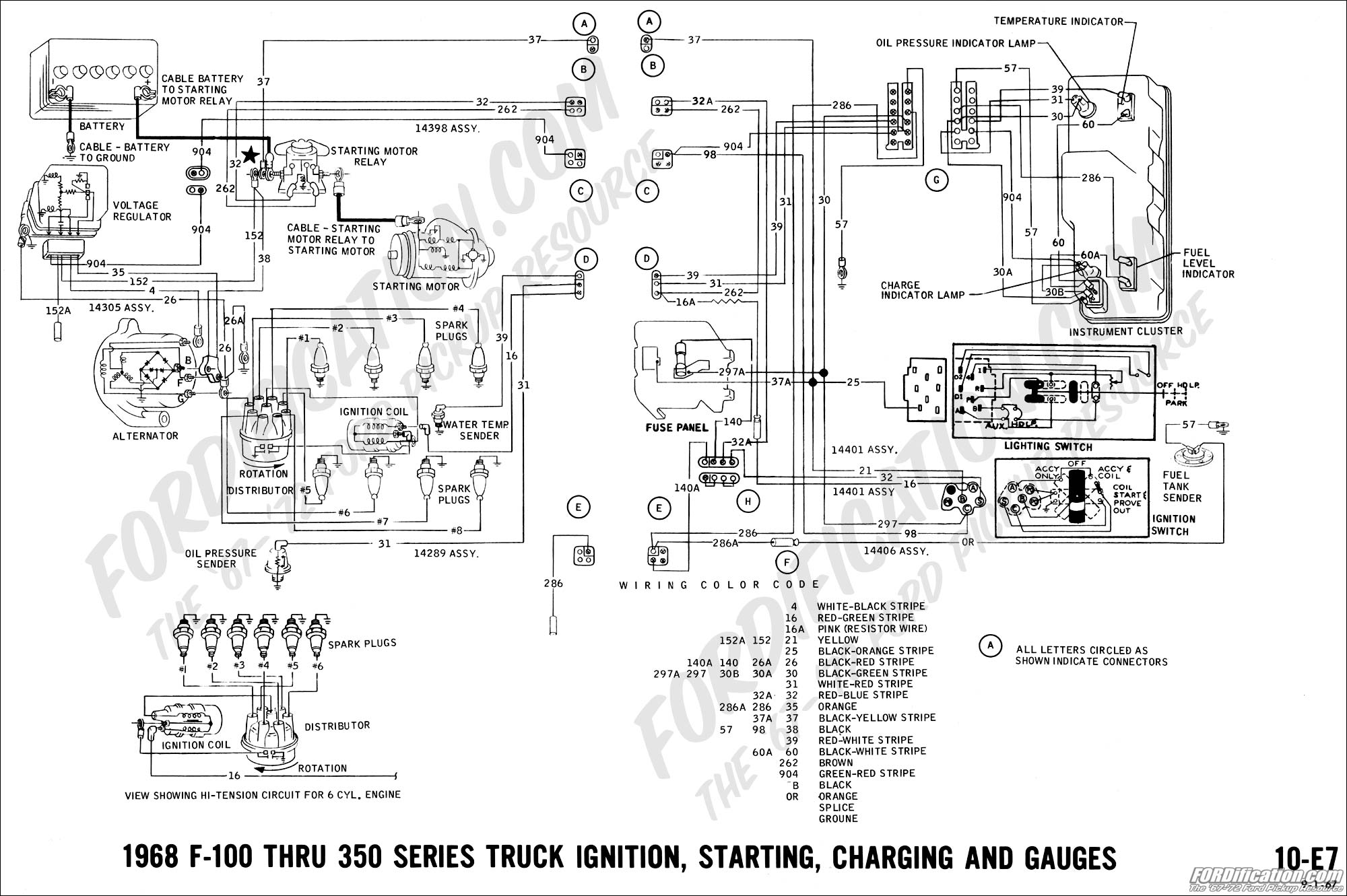 1967 f150 wiring diagram detailed schematics diagram 1964 ford wiring diagram 12v to both neg and pos side of coil ford truck enthusiasts forums f150 door diagram 1967 f150 wiring diagram