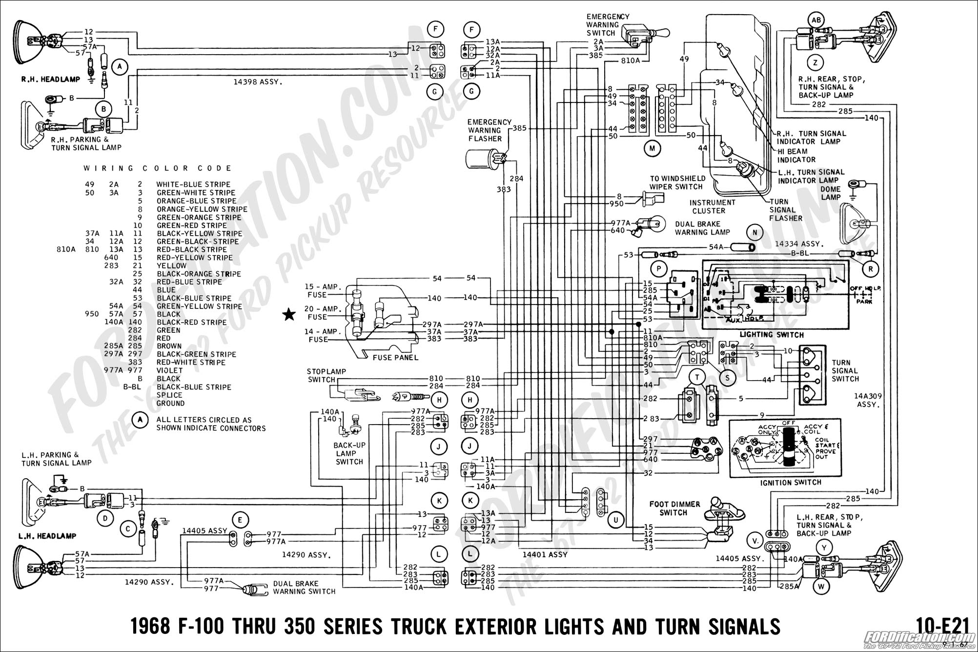 1992 ford bronco alternator wiring diagram ford alternator wiring 77 f250 wiring diagram on 1992 ford bronco alternator wiring diagram