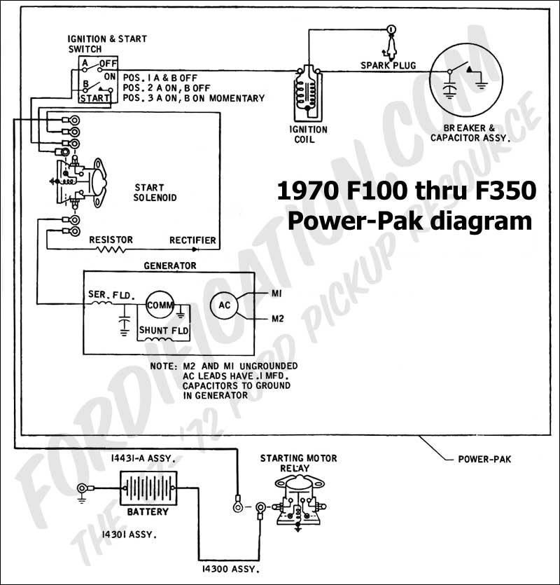 Onan Generator Parts Diagram