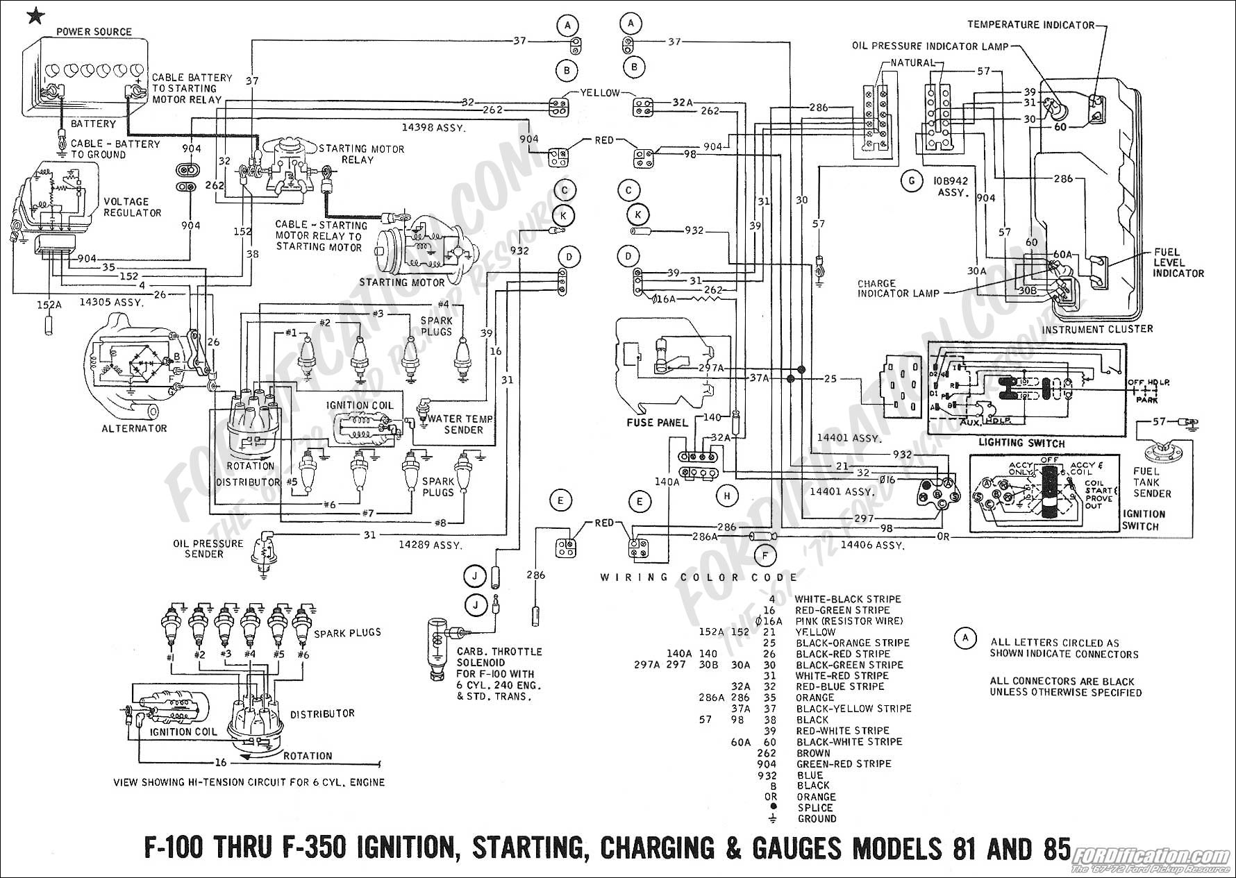 pt cruiser engine wiring harness wiring library Motor Starter Wiring Diagram ford truck technical drawings and schematics section h wiring diagrams 2001 chrysler pt cruiser wiring