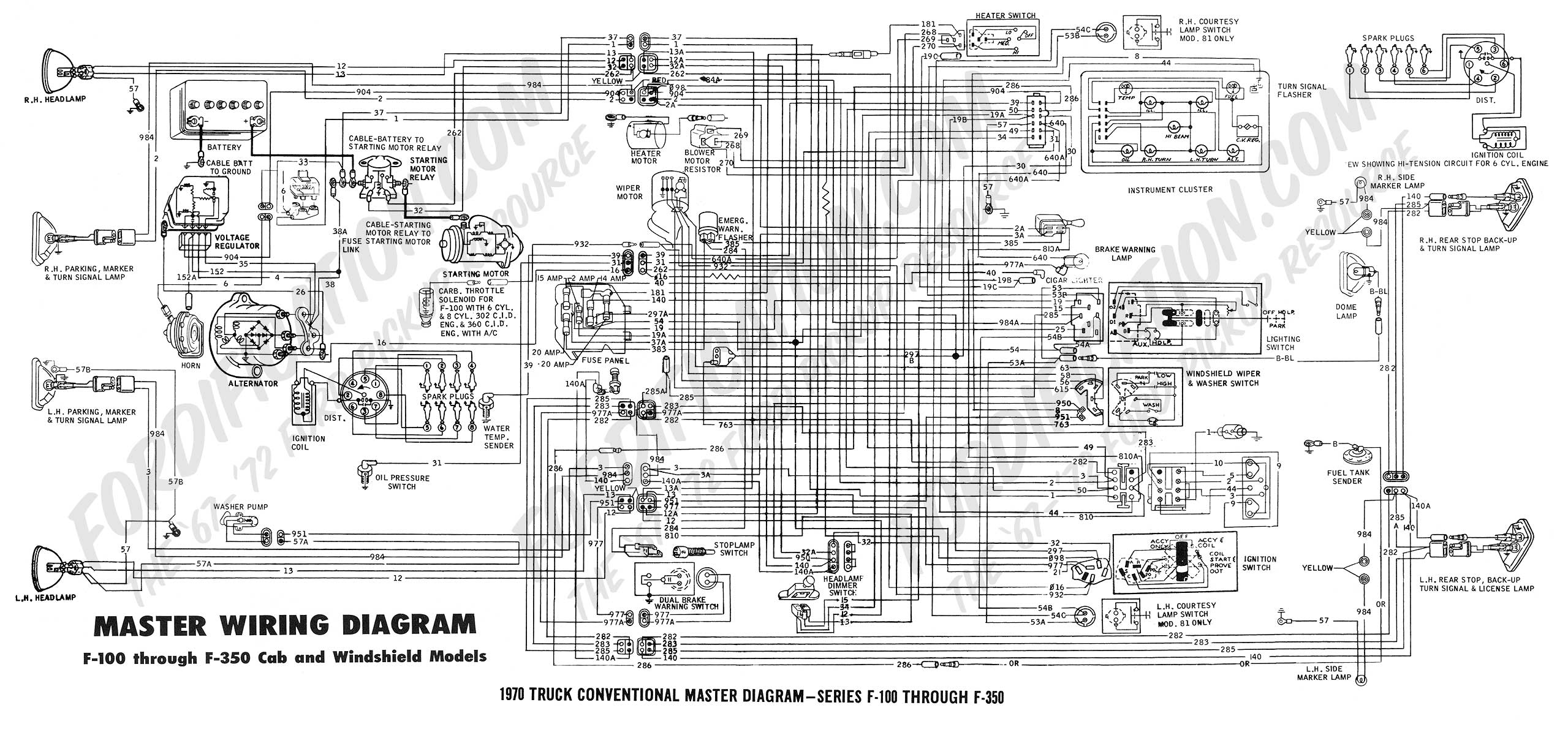 1975 ford f 250 wiring - wiring diagram schema drab-energy -  drab-energy.atmosphereconcept.it  atmosphereconcept.it