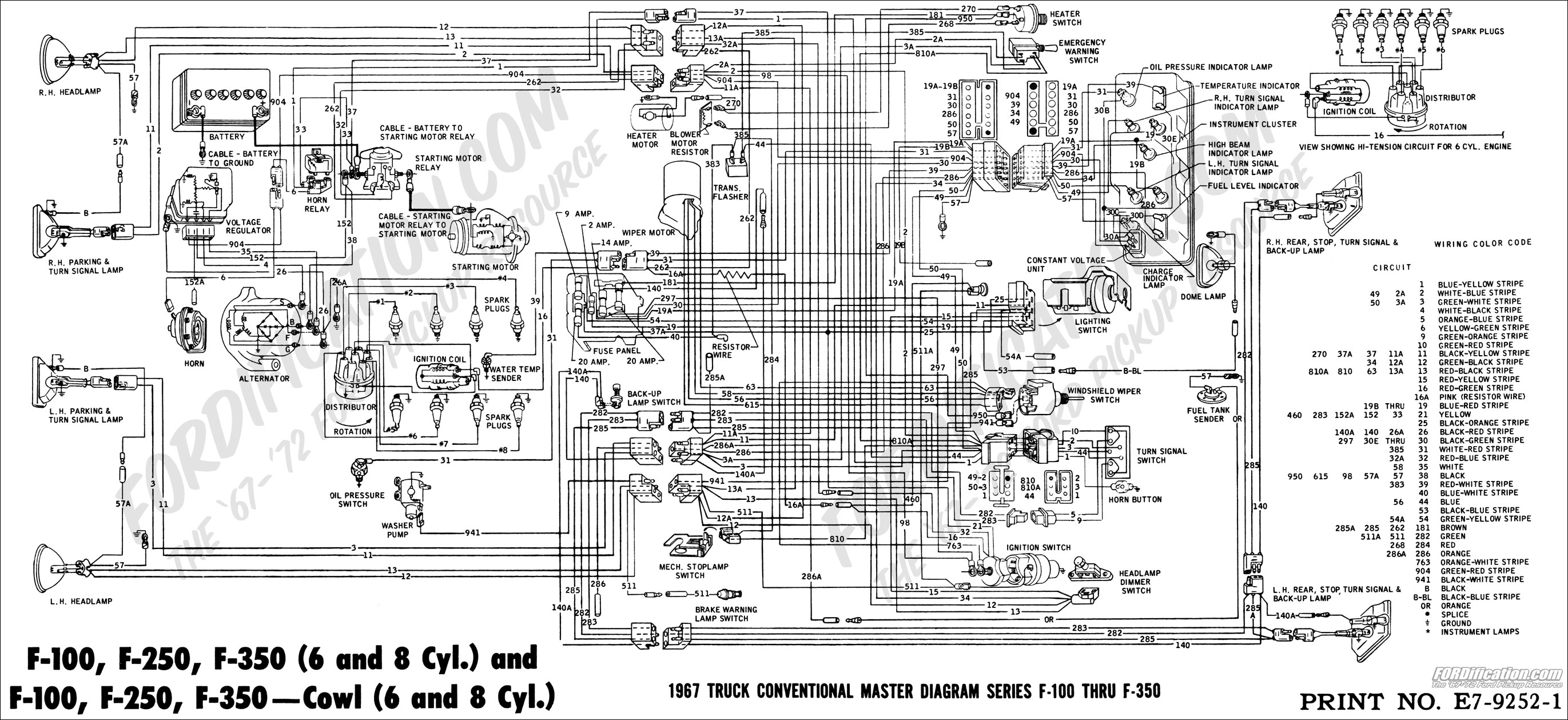 1980 Ford Truck Wiring Diagram Data 1973 Chevelle F250 Great Installation Of U2022 1979 F100